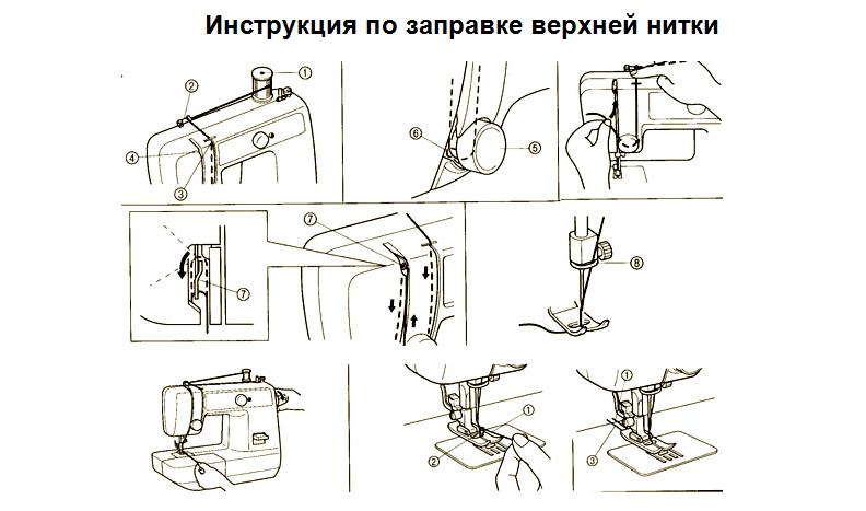 Инструкция по заправке верхней нитки Ягуар