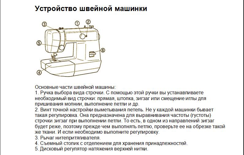 Устройство швейной машинки - 1