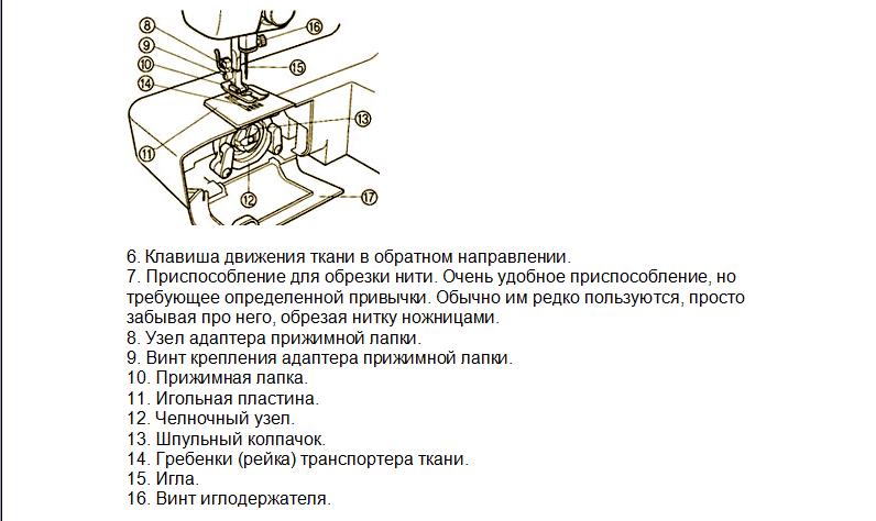 Устройство швейной машинки - 2