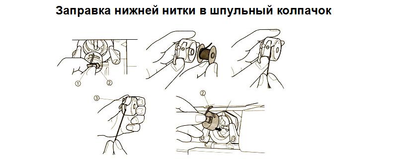Заправка нижней нитки в шпульный колпачок