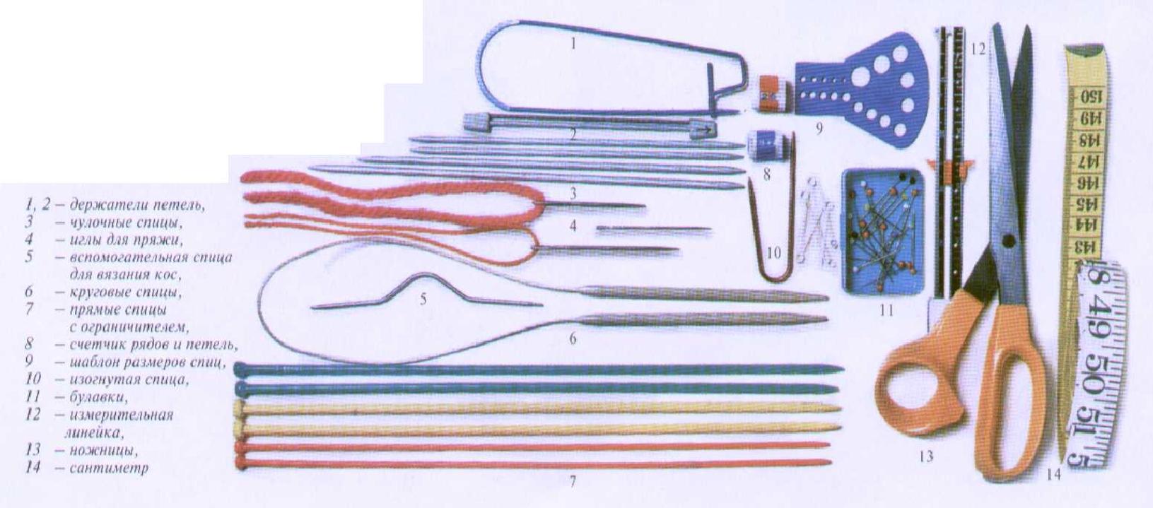 Приборы и материалы для вязания спицами