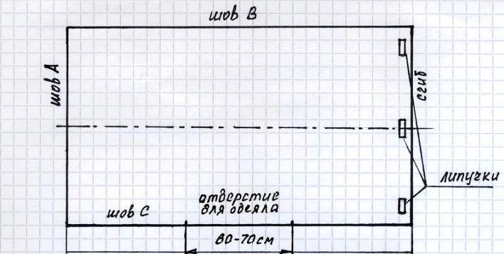 Схема самостоятельного шитья пододеяльника