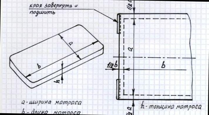 Схема шитья простыни на резинке