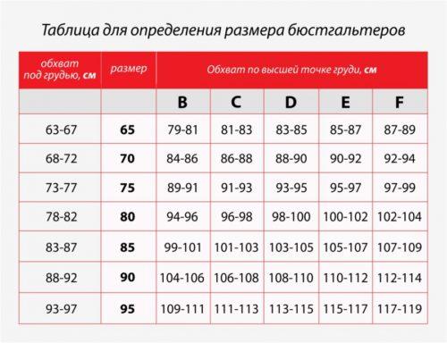 Таблица для определения размера бюстгальтеров