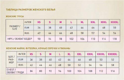Таблица размеров женского нижнего белья